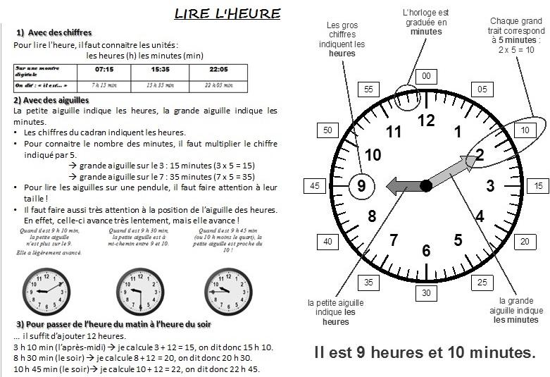 grandeurs et mesures lire l heure sur une horloge ce2 blog des ce2 cm1 constant boudoux. Black Bedroom Furniture Sets. Home Design Ideas